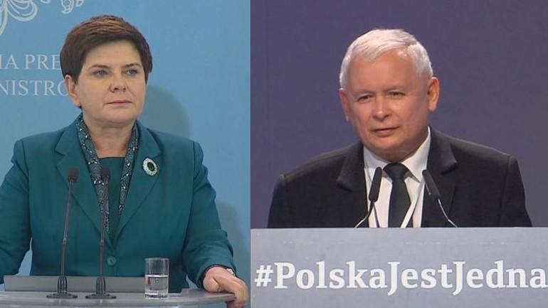 Czy Jarosław Kaczyński powinien zastąpić Beatę Szydło na stanowisku premiera?